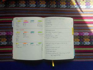 Beispiel für Tagesplanungen.